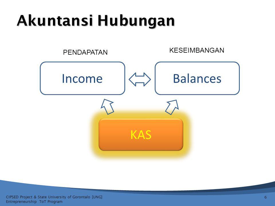 Akuntansi Hubungan 6 CIPSED Project & State University of Gorontalo [UNG] Entrepreneurship ToT Program IncomeBalances KAS PENDAPATAN KESEIMBANGAN
