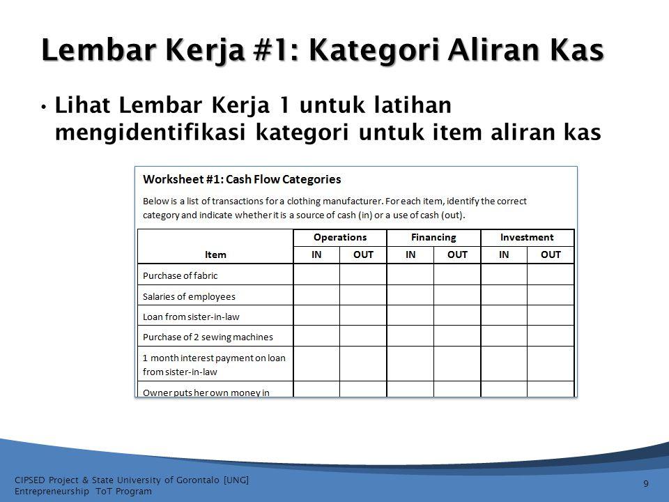CIPSED Project & State University of Gorontalo [UNG] Entrepreneurship ToT Program Lembar Kerja #1: Kategori Aliran Kas Lihat Lembar Kerja 1 untuk latihan mengidentifikasi kategori untuk item aliran kas 9