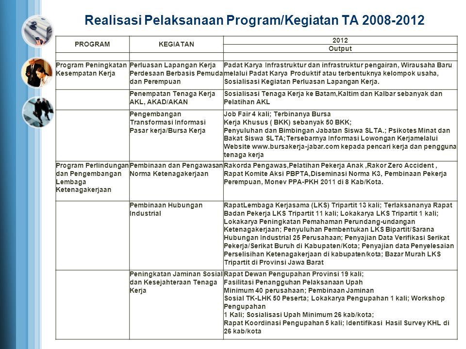 PROGRAMKEGIATAN 2012 Output Program Peningkatan Kesempatan Kerja Perluasan Lapangan Kerja Perdesaan Berbasis Pemuda dan Perempuan Padat Karya Infrastr