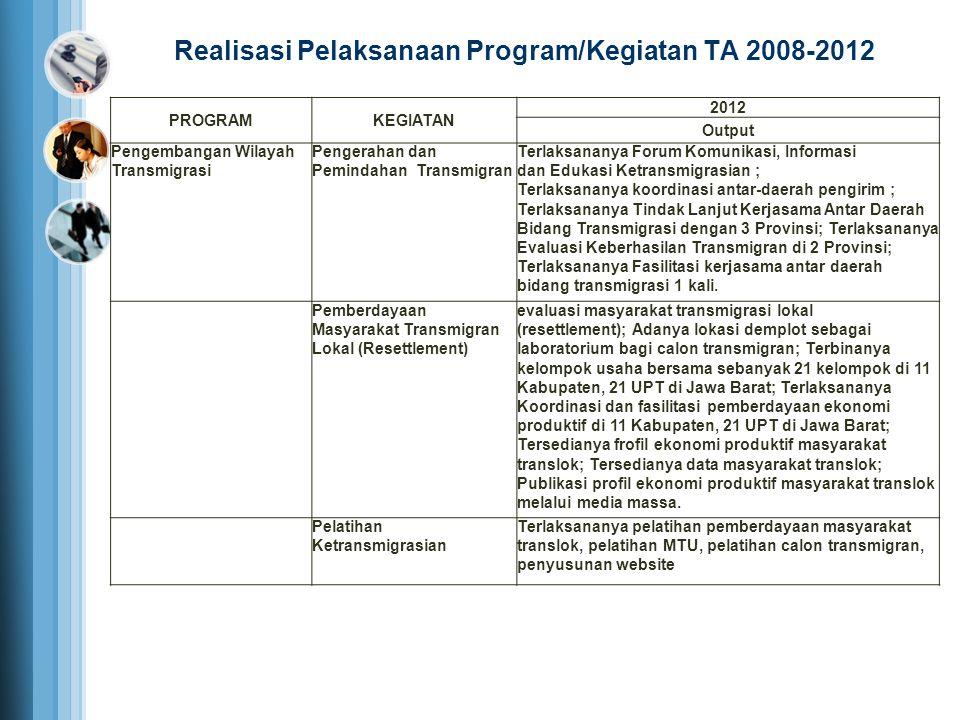 PROGRAMKEGIATAN 2012 Output Pengembangan Wilayah Transmigrasi Pengerahan dan Pemindahan Transmigran Terlaksananya Forum Komunikasi, Informasi dan Eduk