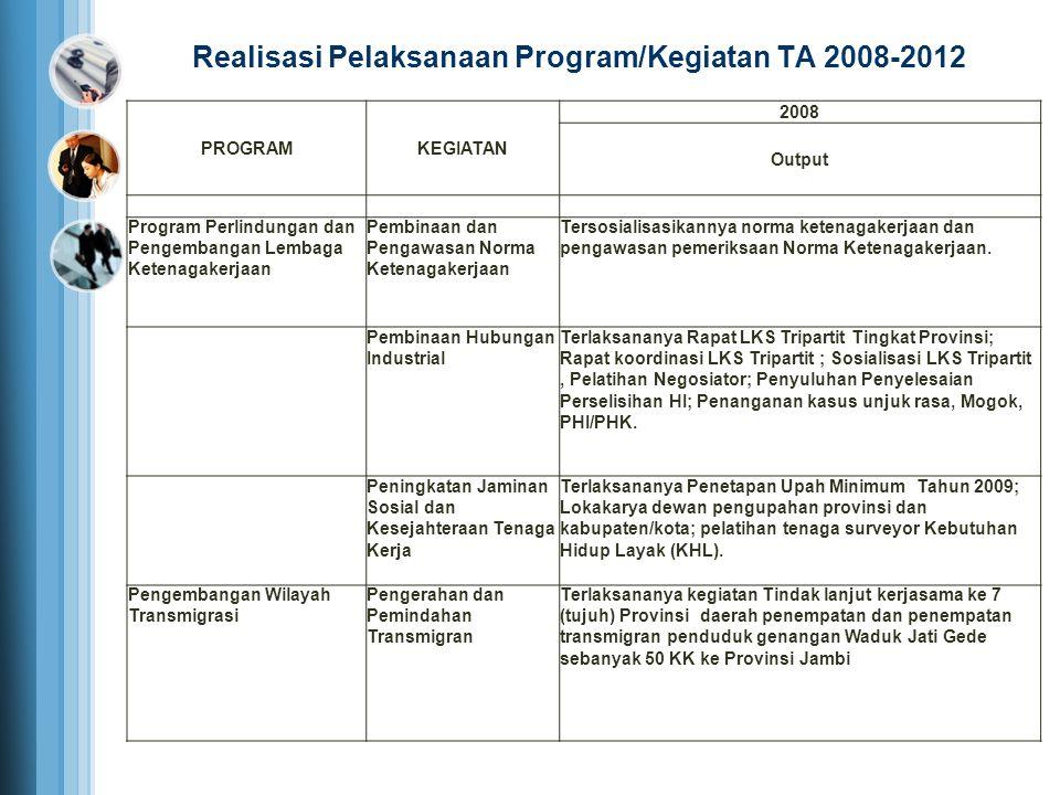 PROGRAMKEGIATAN 2008 Output Program Perlindungan dan Pengembangan Lembaga Ketenagakerjaan Pembinaan dan Pengawasan Norma Ketenagakerjaan Tersosialisas