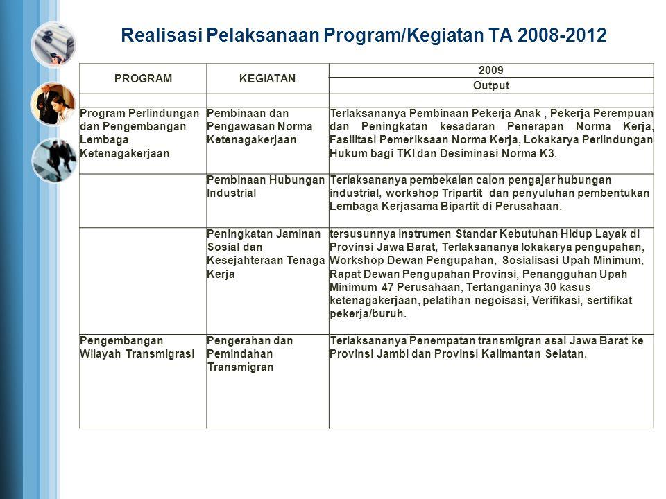 Realisasi Pelaksanaan Program/Kegiatan TA 2008-2012 PROGRAMKEGIATAN 2009 Output Program Perlindungan dan Pengembangan Lembaga Ketenagakerjaan Pembinaa