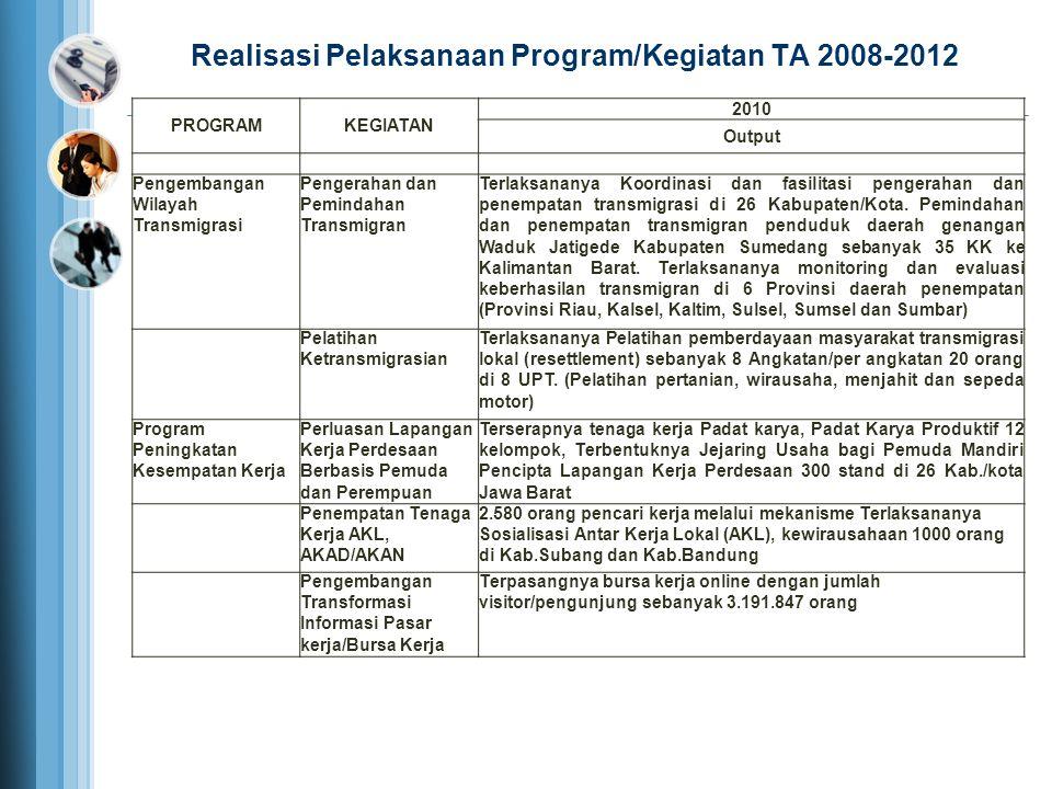 PROGRAMKEGIATAN 2010 Output Pengembangan Wilayah Transmigrasi Pengerahan dan Pemindahan Transmigran Terlaksananya Koordinasi dan fasilitasi pengerahan
