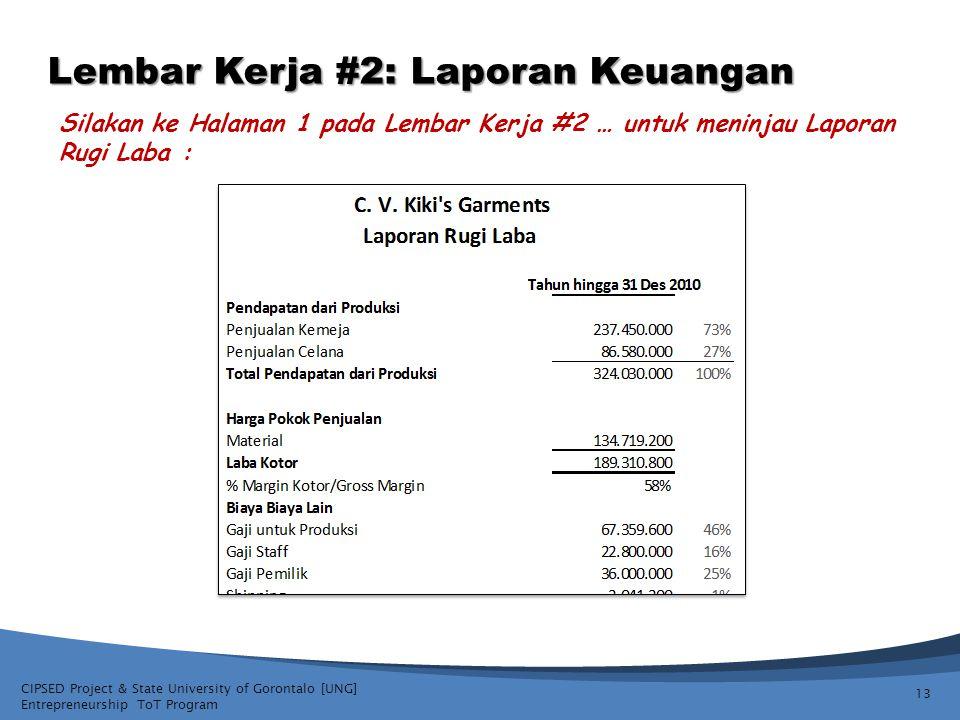 CIPSED Project & State University of Gorontalo [UNG] Entrepreneurship ToT Program Lembar Kerja #2: Laporan Keuangan 13 Silakan ke Halaman 1 pada Lemba