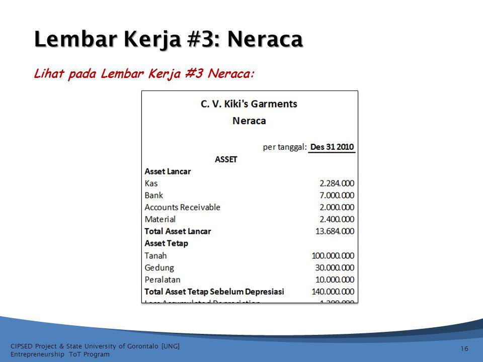 CIPSED Project & State University of Gorontalo [UNG] Entrepreneurship ToT Program Lembar Kerja #3: Neraca Lihat pada Lembar Kerja #3 Neraca: 16