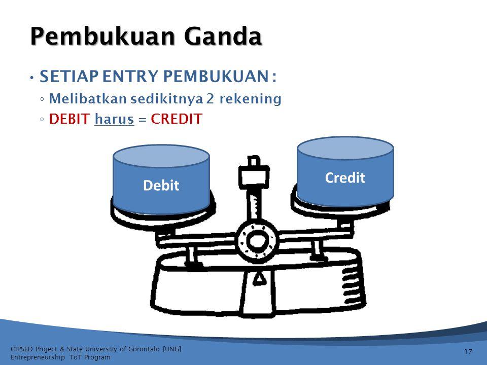 CIPSED Project & State University of Gorontalo [UNG] Entrepreneurship ToT Program Pembukuan Ganda SETIAP ENTRY PEMBUKUAN : ◦ Melibatkan sedikitnya 2 r