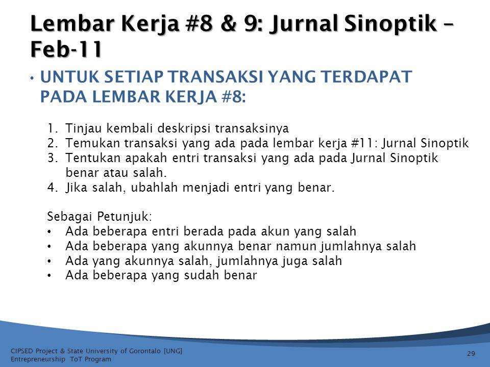 CIPSED Project & State University of Gorontalo [UNG] Entrepreneurship ToT Program Lembar Kerja #8 & 9: Jurnal Sinoptik – Feb-11 29 UNTUK SETIAP TRANSA