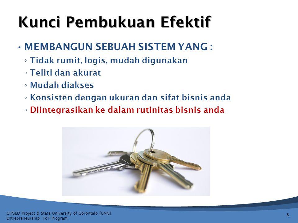 CIPSED Project & State University of Gorontalo [UNG] Entrepreneurship ToT Program Kunci Pembukuan Efektif MEMBANGUN SEBUAH SISTEM YANG : ◦ Tidak rumit