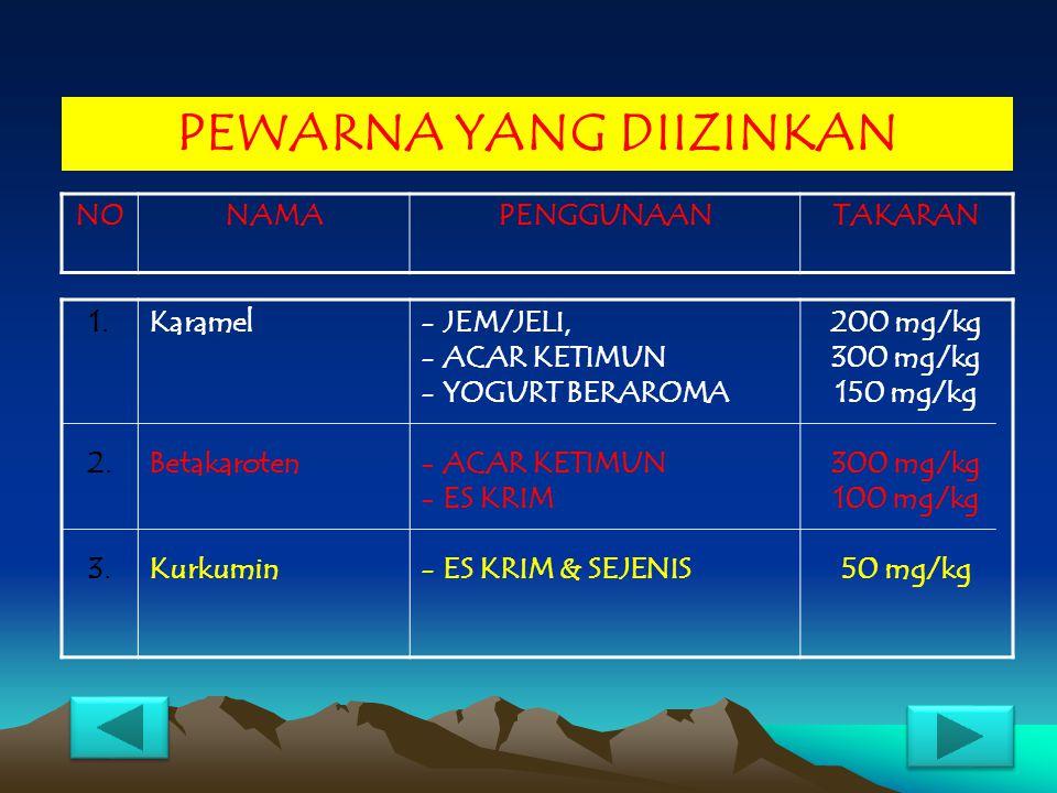 PENGAWET YANG DIIZINKAN NONAMAPENGGUNAANTAKARAN 1. 2. 3. 4. 5. Benzoat Propionat Nitrit Sorbat Sulfit - MINUMAN RINGAN, KECAP - SARI BUAH, SAUS TOMAT/