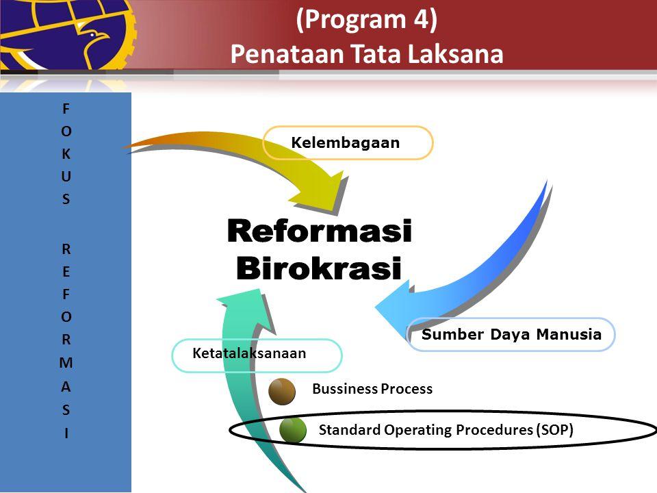 (Program 4) Penataan Tata Laksana KelembagaanSumber Daya Manusia Ketatalaksanaan Bussiness Process Standard Operating Procedures (SOP)