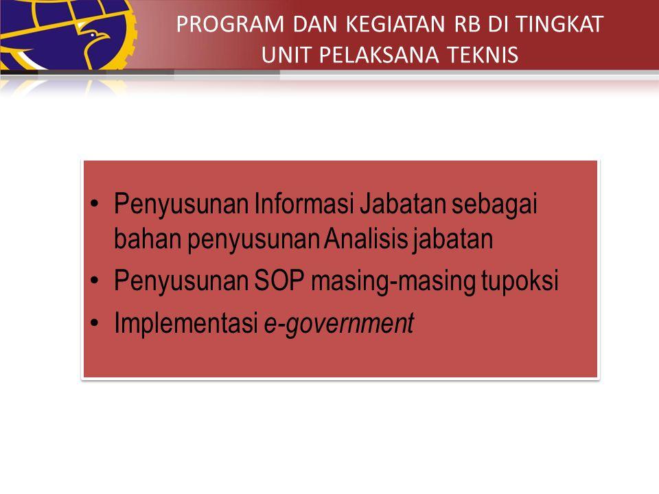 PROGRAM DAN KEGIATAN RB DI TINGKAT UNIT PELAKSANA TEKNIS Penyusunan Informasi Jabatan sebagai bahan penyusunan Analisis jabatan Penyusunan SOP masing-masing tupoksi Implementasi e-government