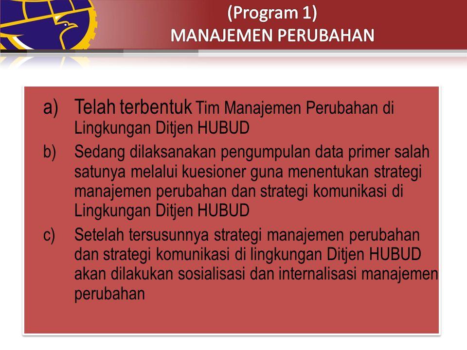 (Program 2) Penataan dan Penguatan Organisasi Telah tersusun Roadmap Kelembagaan DJU Telah terbentuk unit organisasi Kantor Otoritas Bandar Udara Sedang dalam proses pembentukan organisasi Unit Penyelenggara Bandar Udara