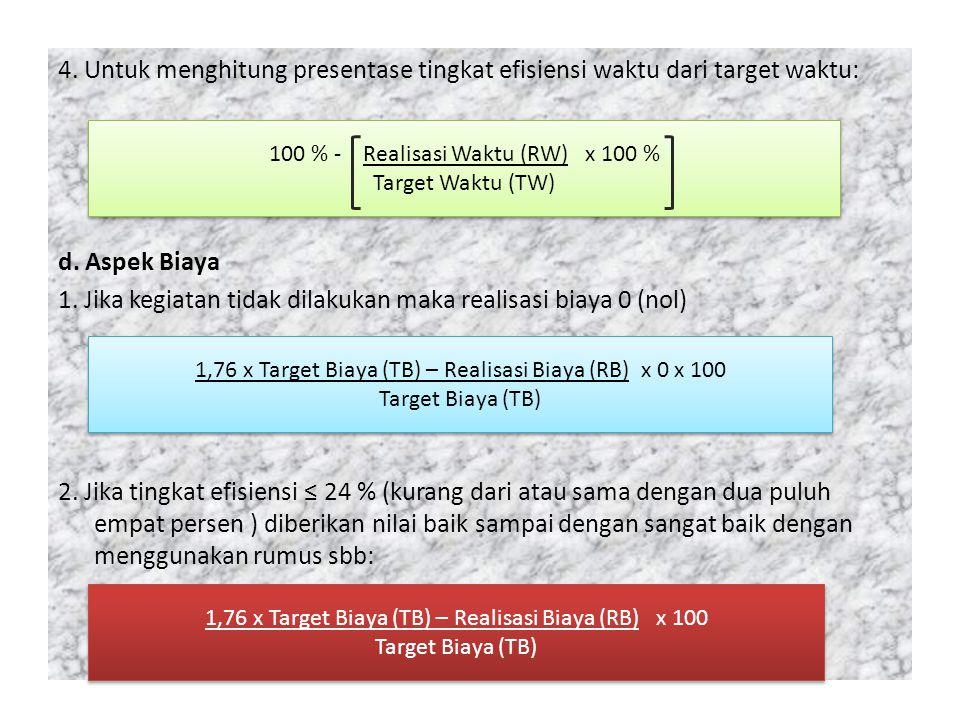 4.Untuk menghitung presentase tingkat efisiensi waktu dari target waktu: d.