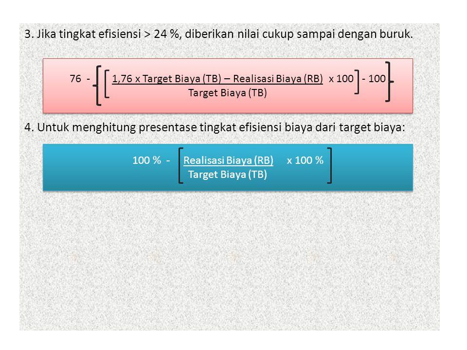 3.Jika tingkat efisiensi > 24 %, diberikan nilai cukup sampai dengan buruk.