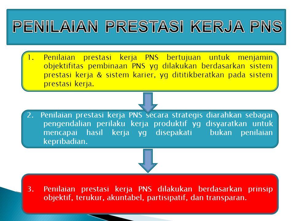 1.Penilaian prestasi kerja PNS bertujuan untuk menjamin objektifitas pembinaan PNS yg dilakukan berdasarkan sistem prestasi kerja & sistem karier, yg dititikberatkan pada sistem prestasi kerja.