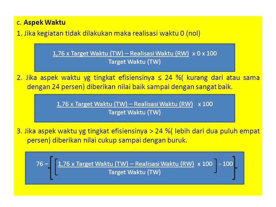 c.Aspek Waktu 1. Jika kegiatan tidak dilakukan maka realisasi waktu 0 (nol) 2.