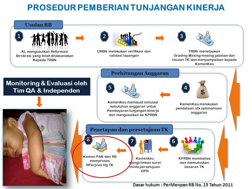 Kementerian Luar Negeri – Republik Indonesia Satukan tekad, mantapkan hati, untuk laksanakan Reformasi Birokrasi 1 Usulan RB Penetapan dan persetujuan
