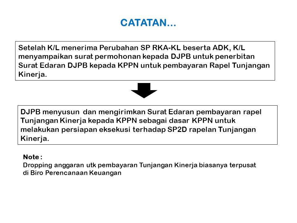 CATATAN… Setelah K/L menerima Perubahan SP RKA-KL beserta ADK, K/L menyampaikan surat permohonan kepada DJPB untuk penerbitan Surat Edaran DJPB kepada