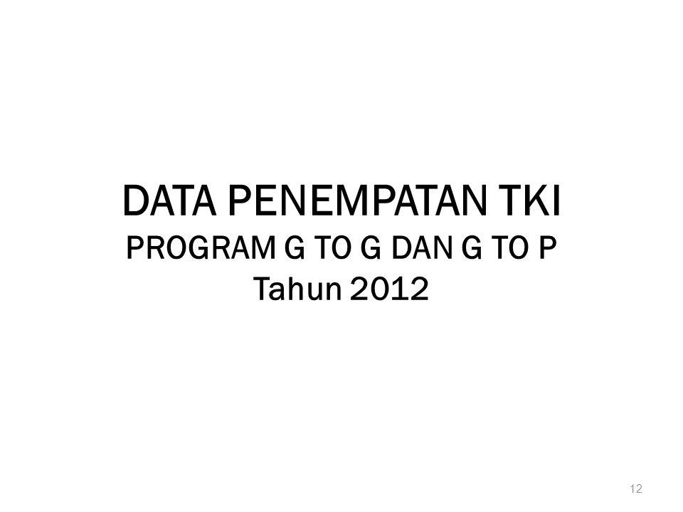 12 DATA PENEMPATAN TKI PROGRAM G TO G DAN G TO P Tahun 2012