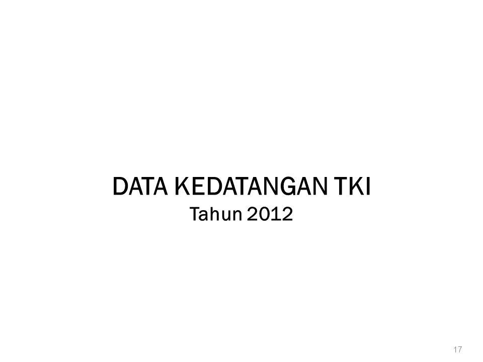 DATA KEDATANGAN TKI Tahun 2012 17