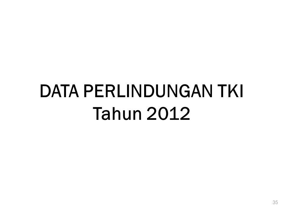 35 DATA PERLINDUNGAN TKI Tahun 2012