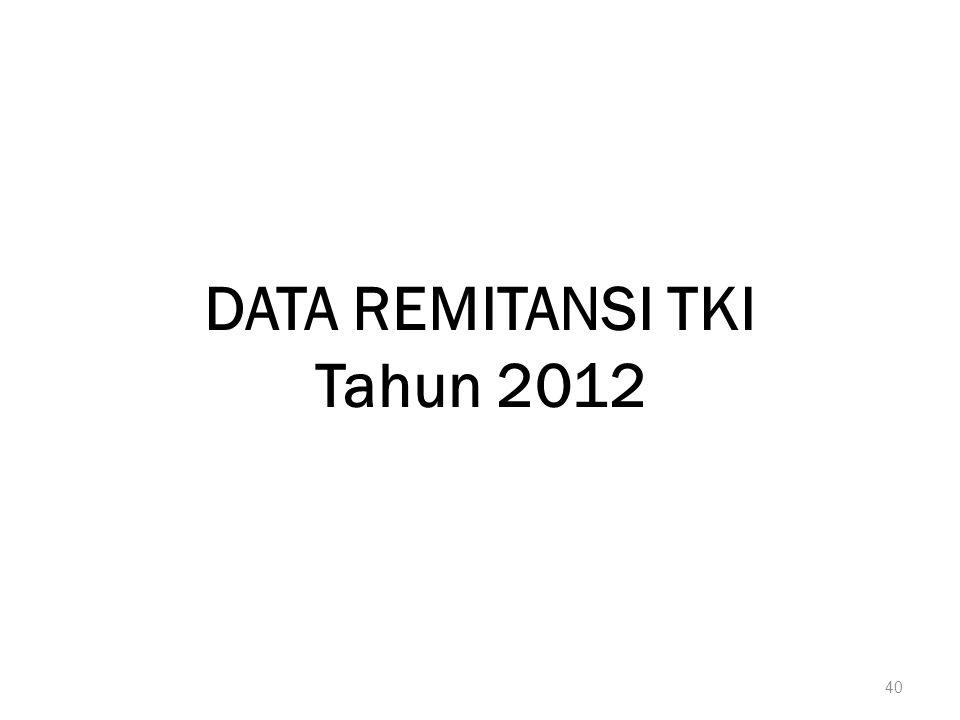 40 DATA REMITANSI TKI Tahun 2012