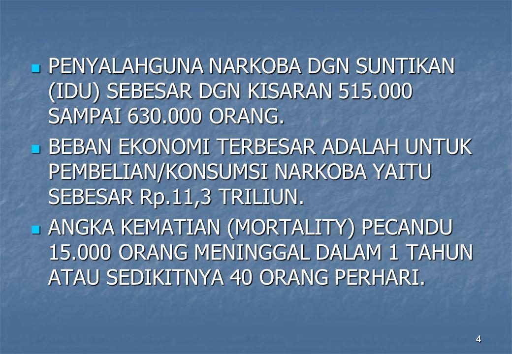 PENYALAHGUNA NARKOBA DGN SUNTIKAN (IDU) SEBESAR DGN KISARAN 515.000 SAMPAI 630.000 ORANG. PENYALAHGUNA NARKOBA DGN SUNTIKAN (IDU) SEBESAR DGN KISARAN