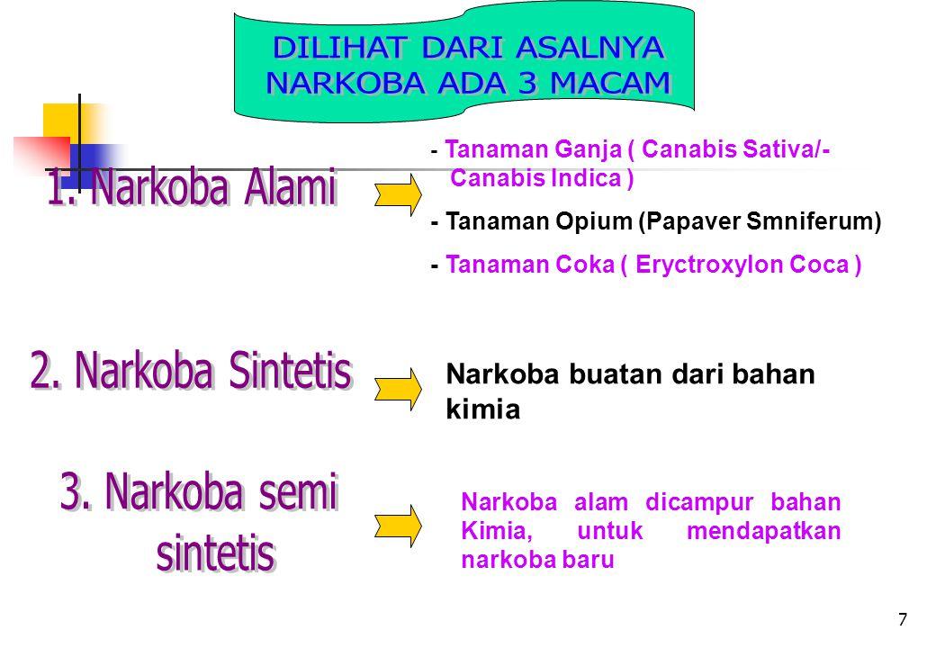 8 DILIHAT DARI EFEKNYA NARKOBA ADA 3 GOLONGAN, YAITU : 1.BERSIFAT STIMULAN ( PERANGSANG ) 2.DEPRESEN ( PENEKAN SYARAF PUSAT ) 3.HALUSINOGEN (MENYEBABKAN KHAYALAN)
