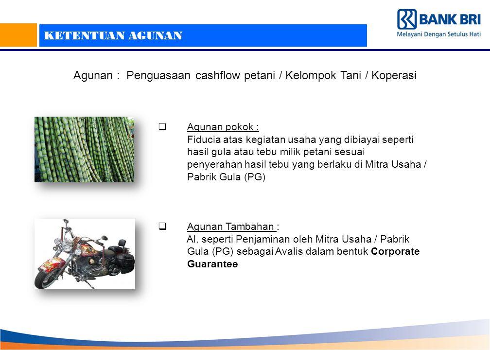 KETENTUAN AGUNAN  Agunan pokok : Fiducia atas kegiatan usaha yang dibiayai seperti hasil gula atau tebu milik petani sesuai penyerahan hasil tebu yan
