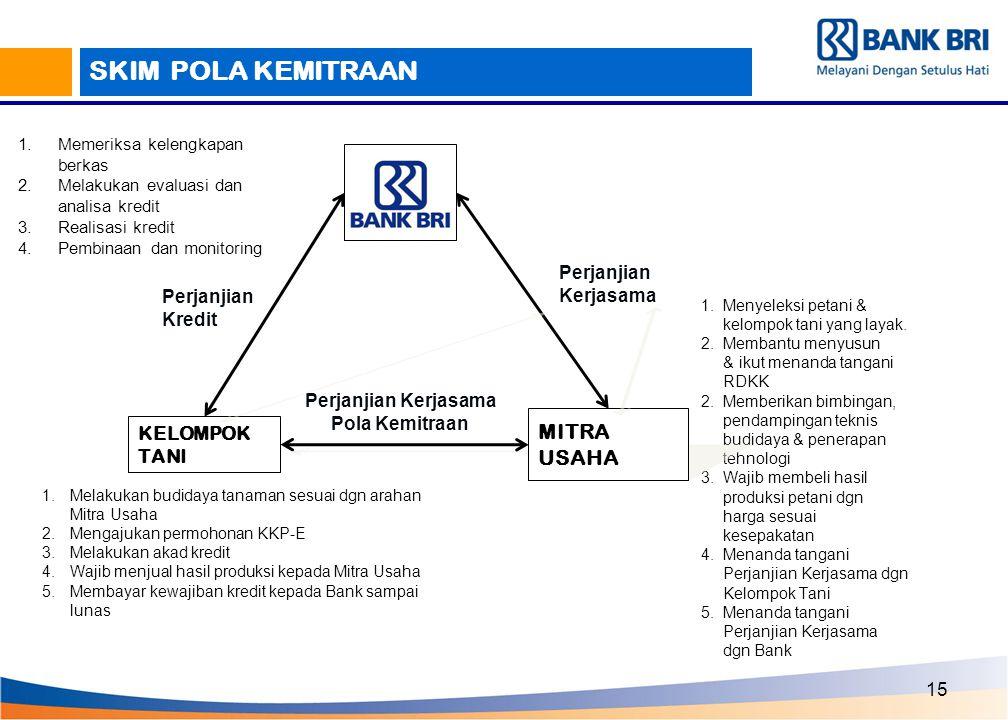 15 KELOMPOK TANI Perjanjian Kredit Perjanjian Kerjasama Pola Kemitraan Perjanjian Kerjasama 1.Memeriksa kelengkapan berkas 2.Melakukan evaluasi dan an