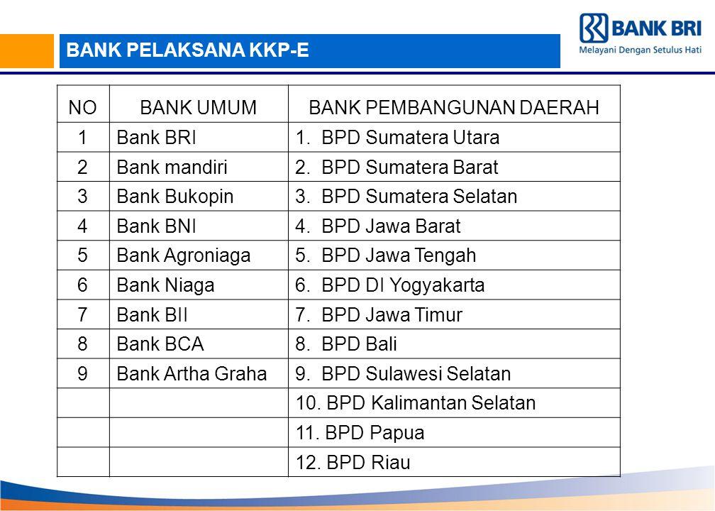 NOBANK UMUMBANK PEMBANGUNAN DAERAH 1Bank BRI1. BPD Sumatera Utara 2Bank mandiri2. BPD Sumatera Barat 3Bank Bukopin3. BPD Sumatera Selatan 4Bank BNI4.