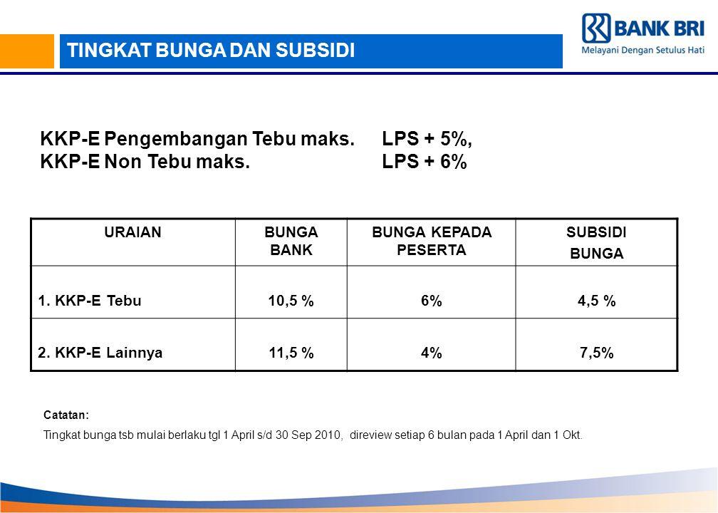 URAIANBUNGA BANK BUNGA KEPADA PESERTA SUBSIDI BUNGA 1. KKP-E Tebu10,5 %6%6%4,5 % 2. KKP-E Lainnya11,5 %4%4%7,5% Catatan: Tingkat bunga tsb mulai berla
