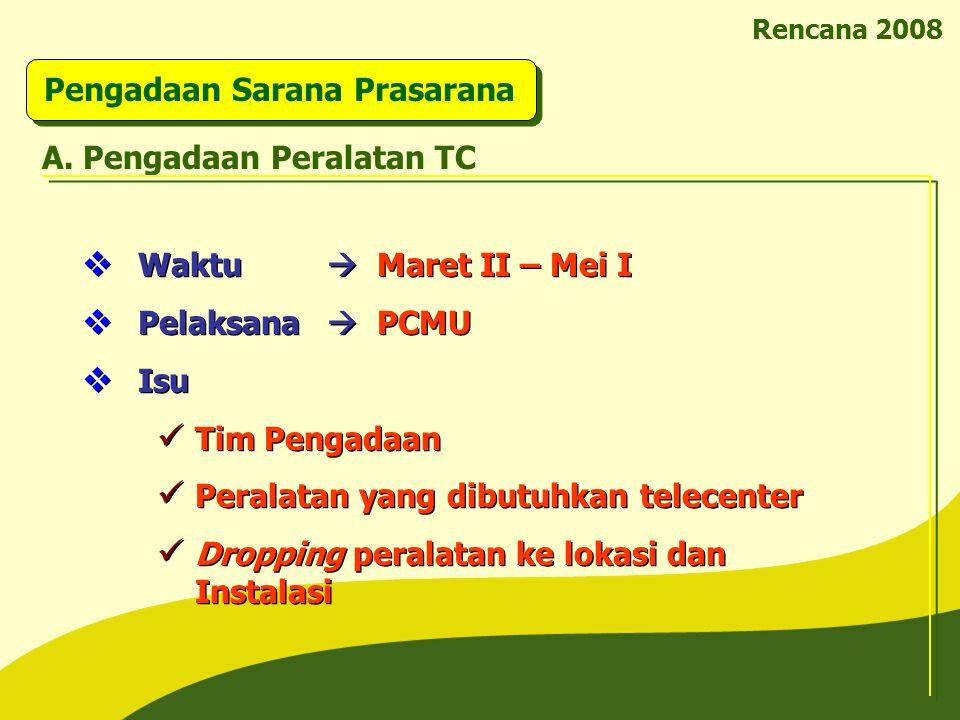 Rencana 2008 Pengadaan Sarana Prasarana A. Pengadaan Peralatan TC  Waktu  Maret II – Mei I  Pelaksana  PCMU  Isu Tim Pengadaan Peralatan yang dib