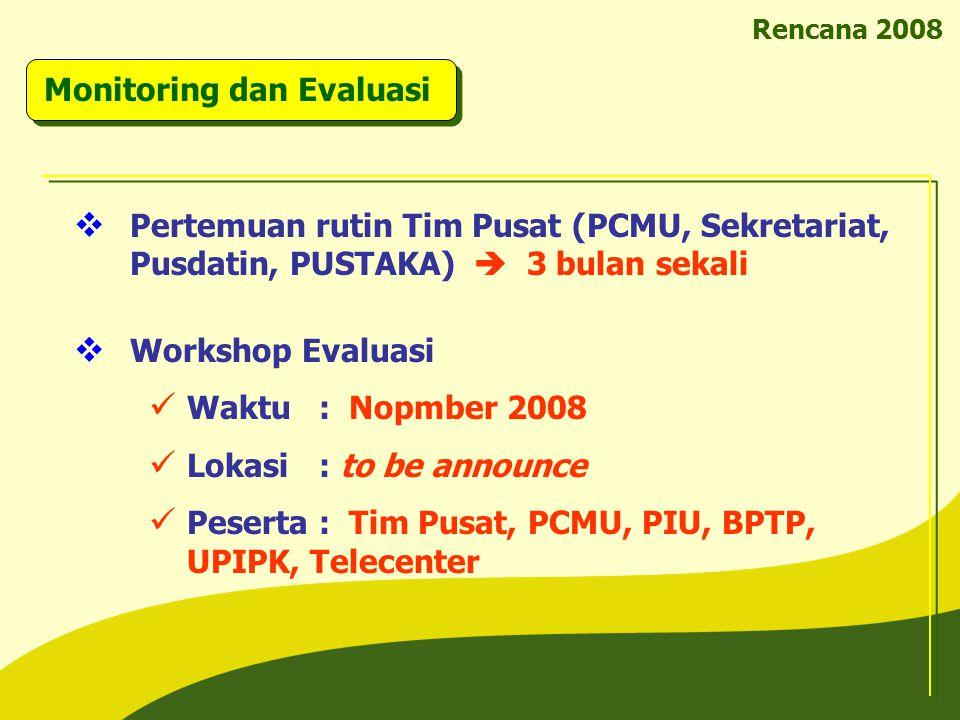 Rencana 2008 Monitoring dan Evaluasi  Pertemuan rutin Tim Pusat (PCMU, Sekretariat, Pusdatin, PUSTAKA)  3 bulan sekali  Workshop Evaluasi Waktu : N
