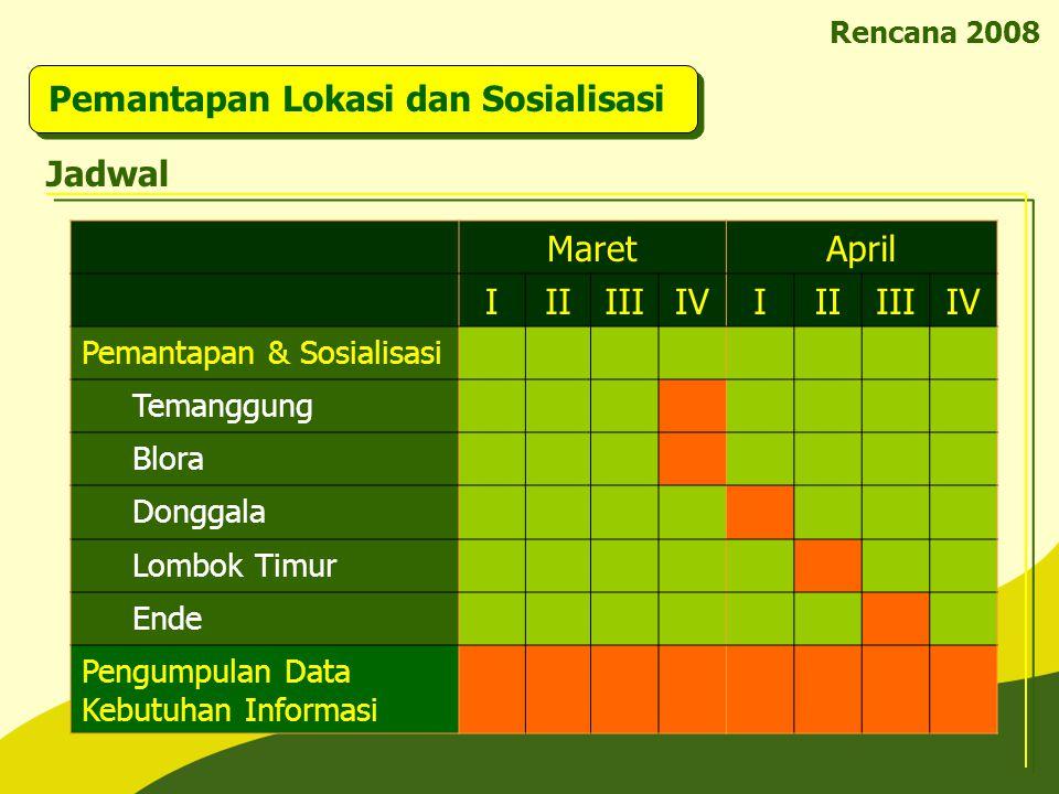 Rencana 2008 Pemantapan Lokasi dan Sosialisasi Jadwal MaretApril IIIIIIIVIIIIIIIV Pemantapan & Sosialisasi Temanggung Blora Donggala Lombok Timur Ende