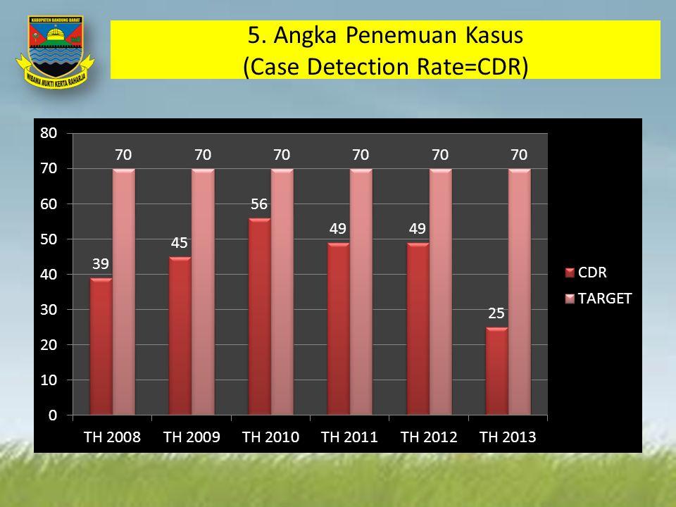 5. Angka Penemuan Kasus (Case Detection Rate=CDR)