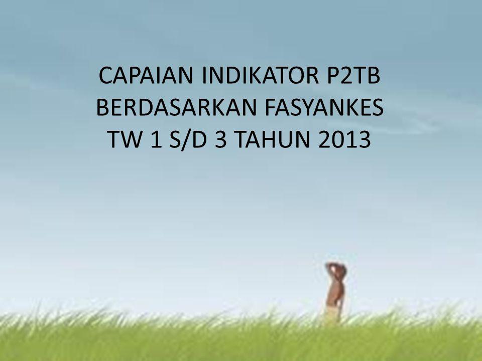 CAPAIAN INDIKATOR P2TB BERDASARKAN FASYANKES TW 1 S/D 3 TAHUN 2013