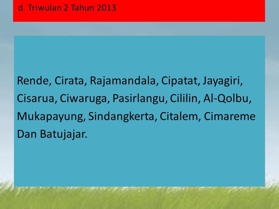 d. Triwulan 2 Tahun 2013 Rende, Cirata, Rajamandala, Cipatat, Jayagiri, Cisarua, Ciwaruga, Pasirlangu, Cililin, Al-Qolbu, Mukapayung, Sindangkerta, Ci