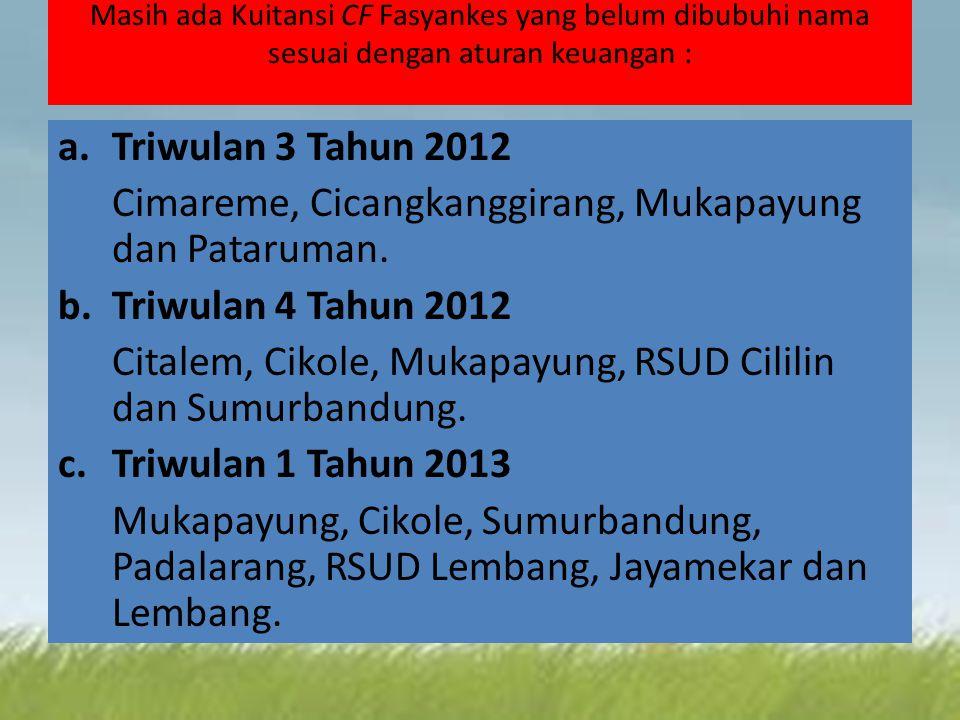 Masih ada Kuitansi CF Fasyankes yang belum dibubuhi nama sesuai dengan aturan keuangan : a.Triwulan 3 Tahun 2012 Cimareme, Cicangkanggirang, Mukapayung dan Pataruman.