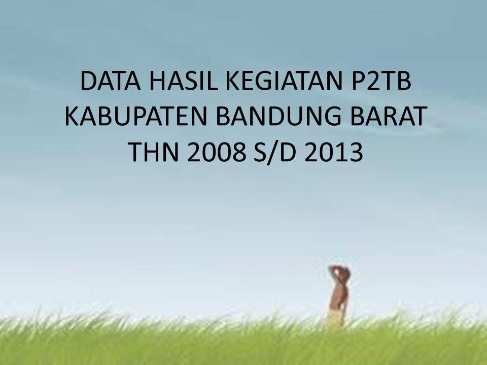 DATA HASIL KEGIATAN P2TB KABUPATEN BANDUNG BARAT THN 2008 S/D 2013