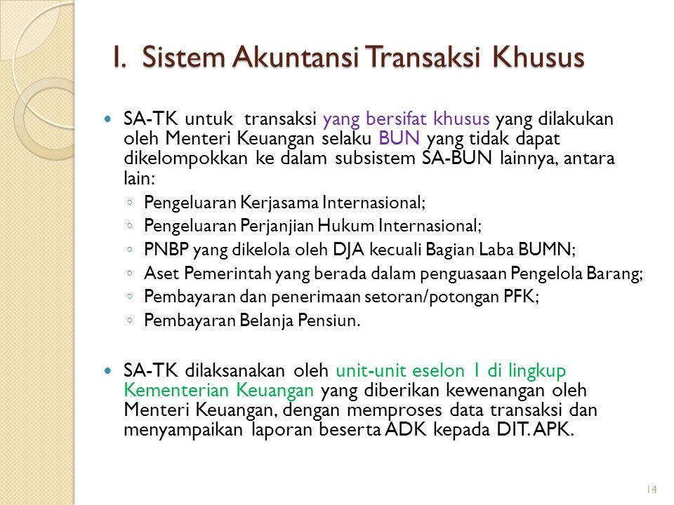 I. Sistem Akuntansi Transaksi Khusus SA-TK untuk transaksi yang bersifat khusus yang dilakukan oleh Menteri Keuangan selaku BUN yang tidak dapat dikel