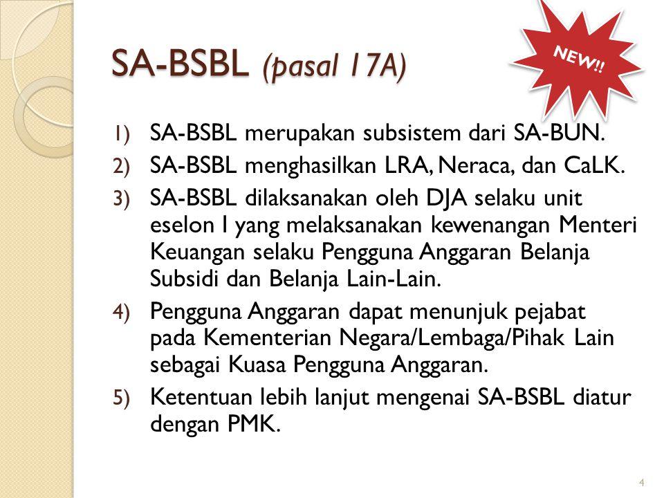 NEW!! SA-BSBL (pasal 17A) 1) SA-BSBL merupakan subsistem dari SA-BUN. 2) SA-BSBL menghasilkan LRA, Neraca, dan CaLK. 3) SA-BSBL dilaksanakan oleh DJA