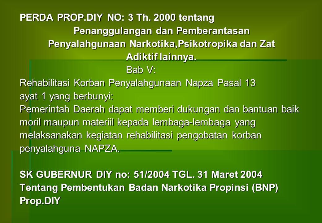 PERDA PROP.DIY NO: 3 Th.
