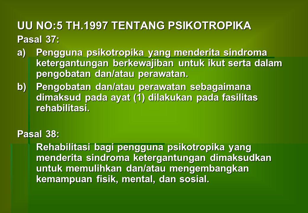 Pasal 39: 1.Rehabilitasi bagi pengguna psikotropika yang menderita sindroma ketergantungan dilaksanakan pada fasilitas rehabilitasi yang diselenggarakan oleh Pemerintah dan/atau masyarakat.