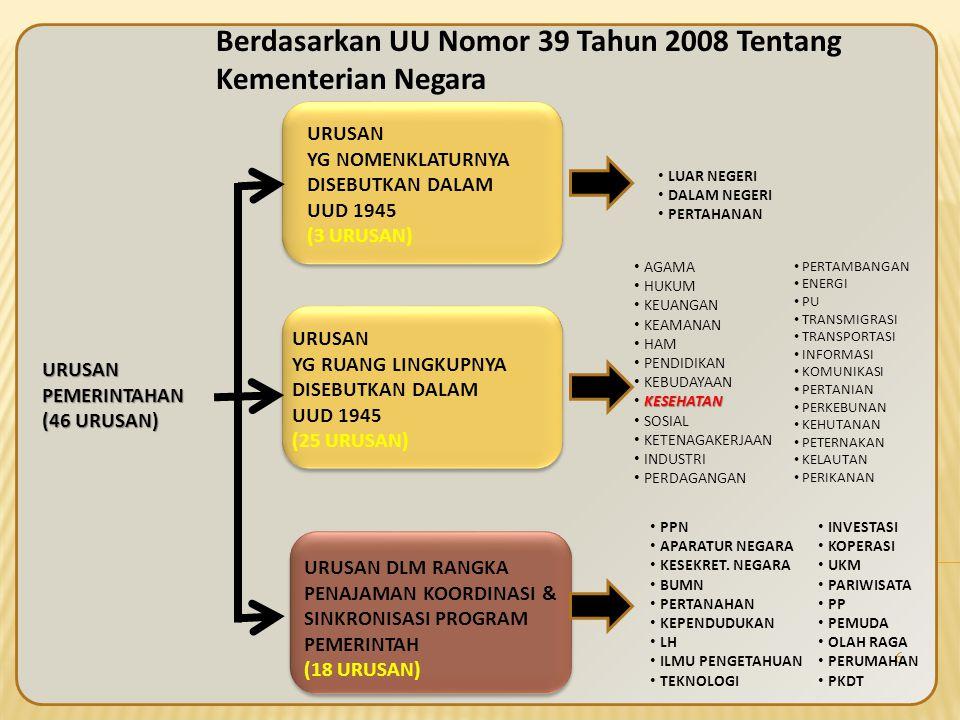Tugas menyelenggarakan urusan tertentu dalam pemerintahan untuk membantu Presiden dalam menyelenggarakan pemerintahan negara.