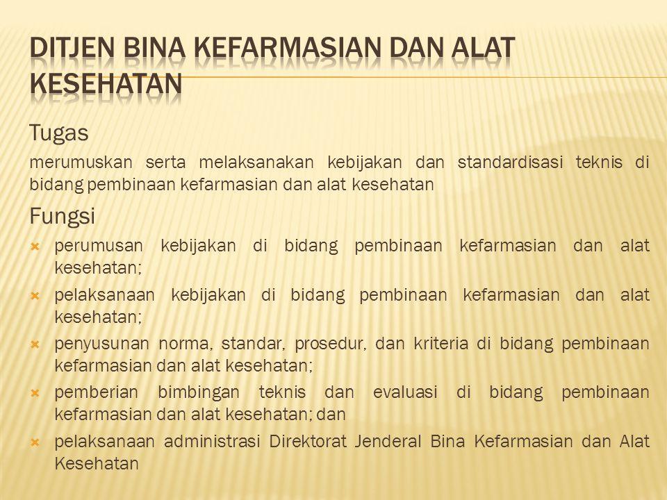 Berdasarkan UU 32 Tahun 2004 tentang Pemerintahan Daerah dan Peraturan Pemerintah Nomor 38 Tahun 2007 tentang Pembagian Urusan Pemerintahan Antara Pemerintah, Pemerintahan Daerah Provinsi, Dan Pemerintahan Daerah Kabupaten/Kota, telah disebutkan bahwa urusan di bidang Kesehatan khususnya penyimpanan dan pendistribusian obat telah diserahkan kepada Daerah.