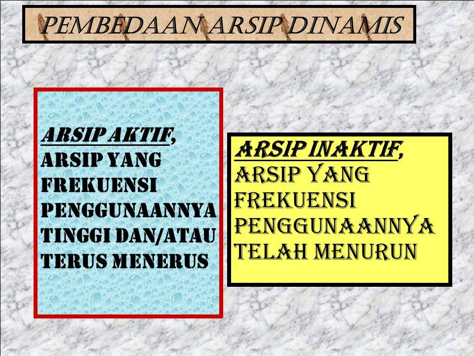 PEMBEDAAN ARSIP DINAMIS ARSIP AKTIF, arsip yang frekuensi penggunaannya tinggi dan/atau terus menerus ARSIP INAKTIF, arsip yang frekuensi penggunaannY
