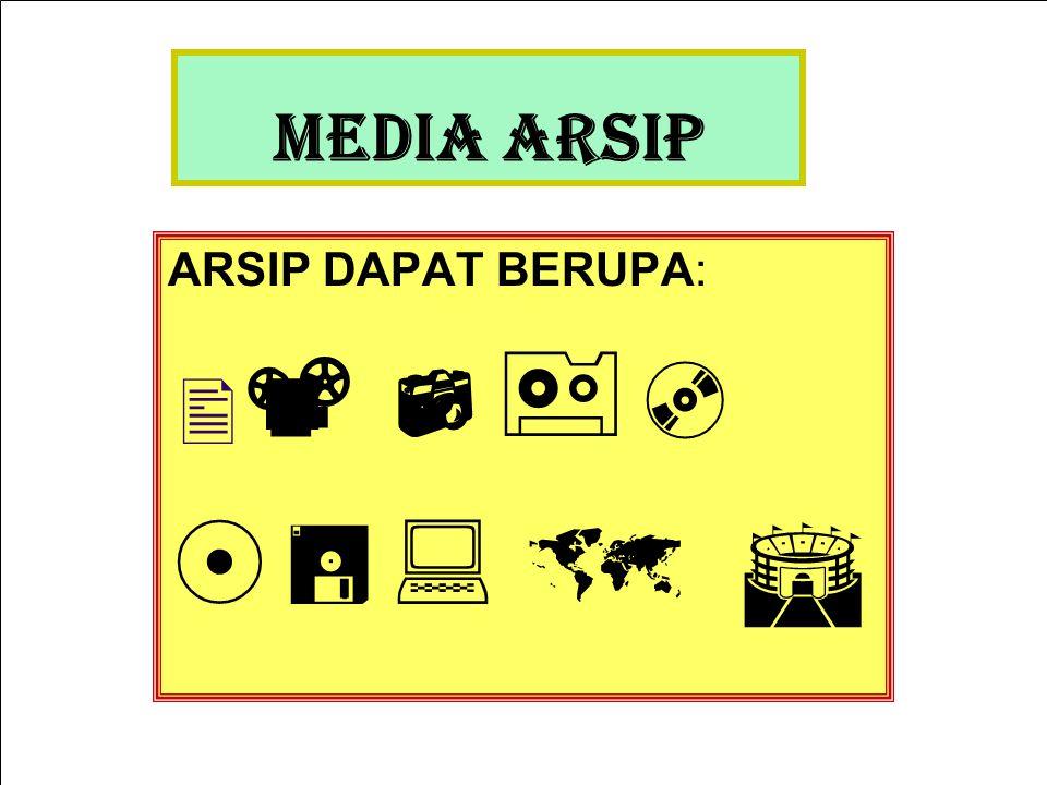 MEDIA ARSIP ARSIP DAPAT BERUPA:         