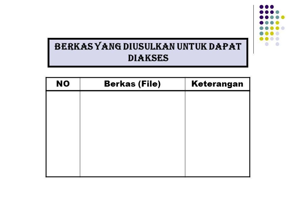 NOBerkas (File)Keterangan Berkas yang diusulkan untuk DAPAT diakses