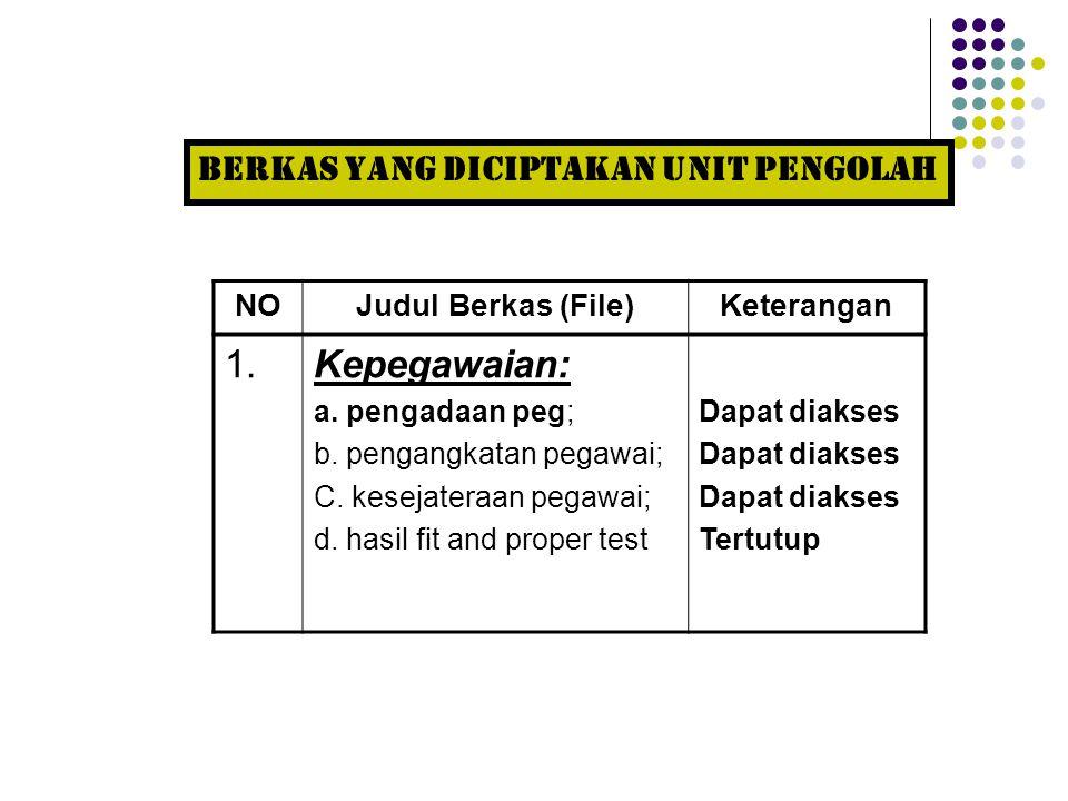 NOJudul Berkas (File)Keterangan 1.Kepegawaian: a. pengadaan peg; b. pengangkatan pegawai; C. kesejateraan pegawai; d. hasil fit and proper test Dapat